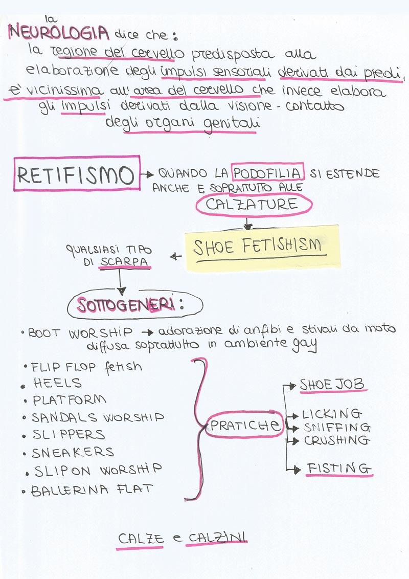 Spiegazione feticismo delle scarpe