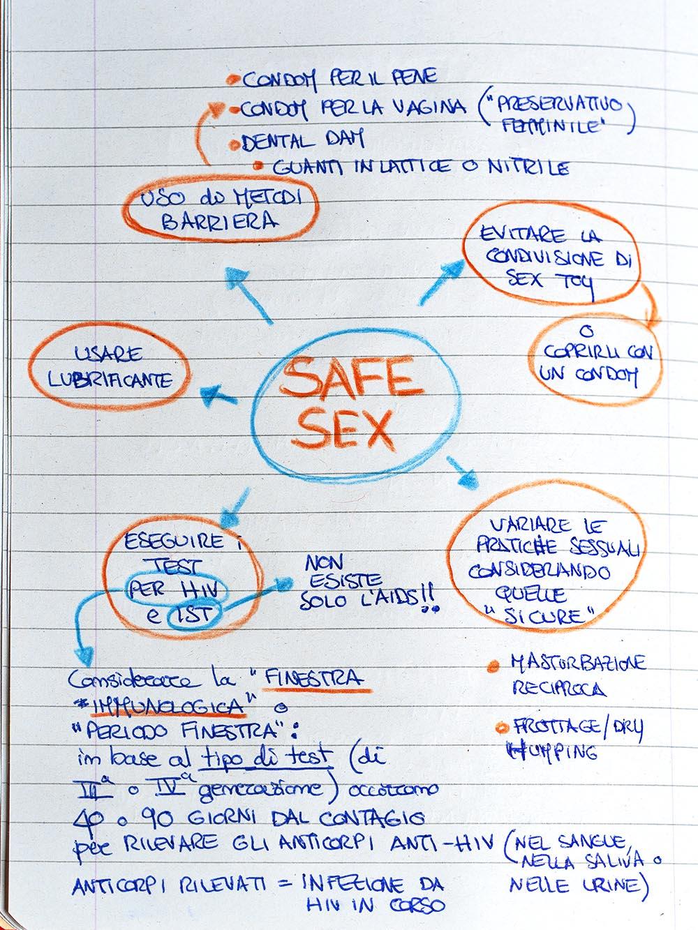 sesso protetto HIV
